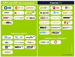 Sender-Übersicht DVB-T2 HD